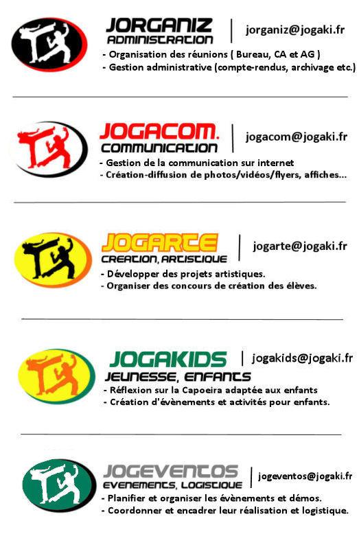 poles jogaki capoeira paris